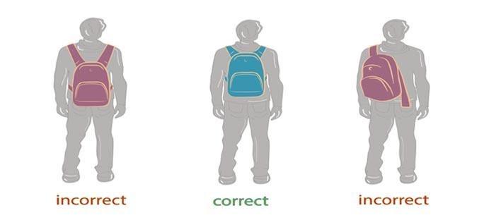 https://www.brightonbeachphysio.com.au/images/Schoolbag-back-support.jpg